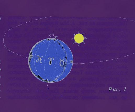зодиакальных созвездий.